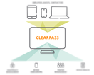 ClearPass & Active Directory